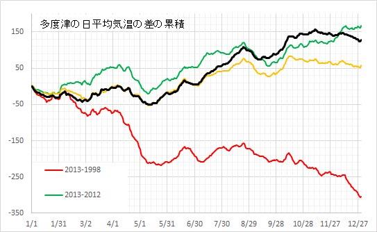 2013Tadotsu.jpg