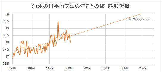 "Aburatsu_Linear.jpg"""