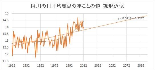 """Aikawa_Linear.jpg"""""""
