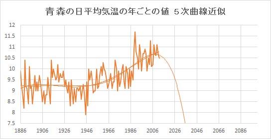 """Aomori_Poly5.jpg"""""""