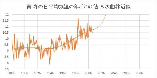 """Aomori_Poly6.jpg"""""""