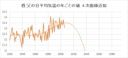 "Chichibu_Poly4.jpg"""
