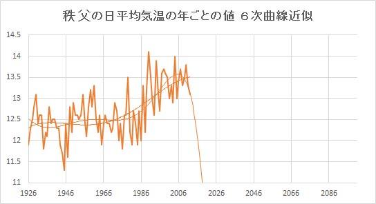 "Chichibu_Poly6.jpg"""