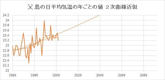 """Chichijima_Poly2.jpg"""""""