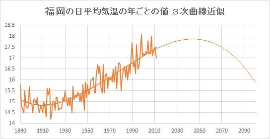 """Fukuoka_Poly3.jpg"""""""