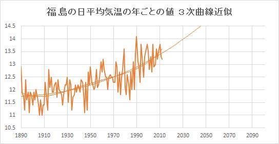 """Fukushima_Poly3.jpg"""""""