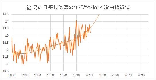 """Fukushima_Poly4.jpg"""""""