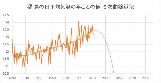 """Fukushima_Poly5.jpg"""""""