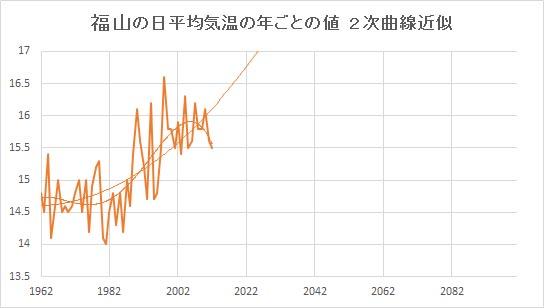 "Fukuyama_Poly2.jpg"""