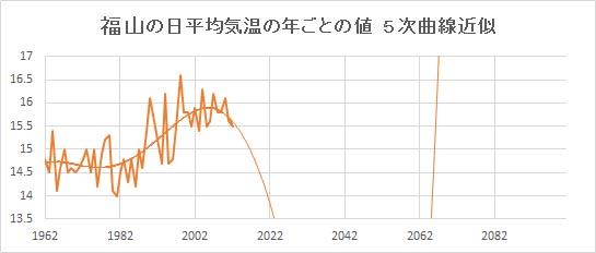 "Fukuyama_Poly5.jpg"""