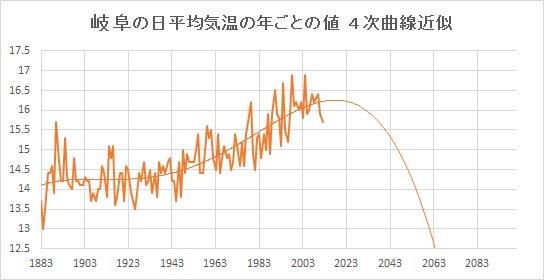 "Gifu_Poly4.jpg"""
