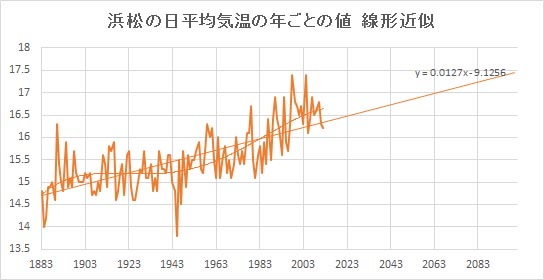"Hamamatsu_Linear.jpg"""