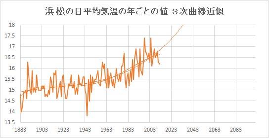 "Hamamatsu_Poly3.jpg"""