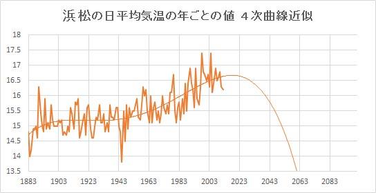 "Hamamatsu_Poly4.jpg"""