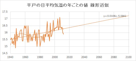"Hirado_Linear.jpg"""