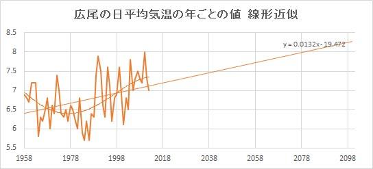 "Hiroo_Linear.jpg"""