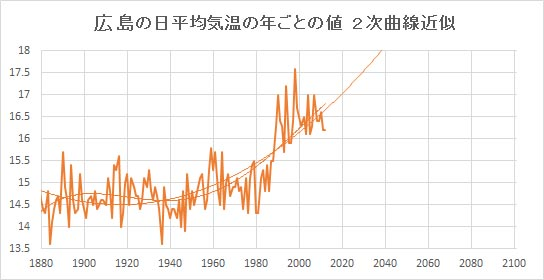 "Hiroshima_Poly2.jpg"""