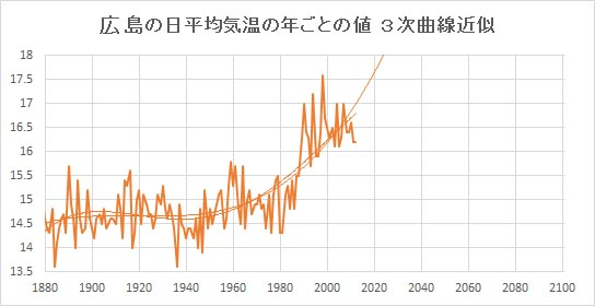 "Hiroshima_Poly3.jpg"""