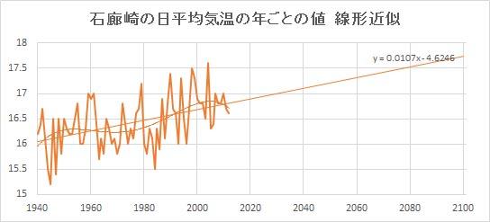 "Irozaki_Linear.jpg"""