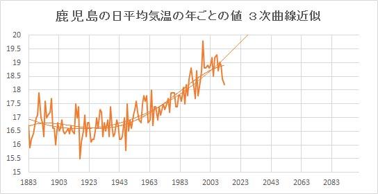 """Kagoshima_Poly3.jpg"""""""