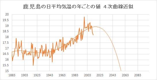 """Kagoshima_Poly4.jpg"""""""