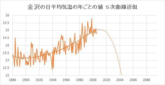 """Kanazawa_Poly5.jpg"""""""
