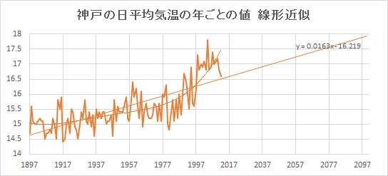 """Kobe_Linear.jpg"""""""