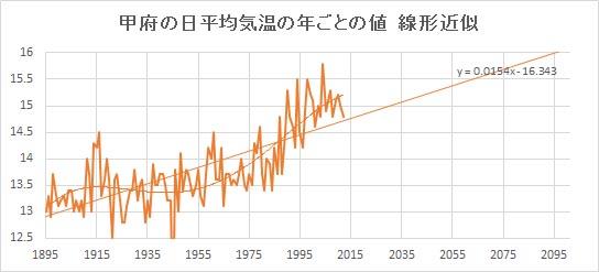 """Kofu_Linear.jpg"""""""