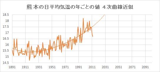"Kumamoto_Poly4.jpg"""