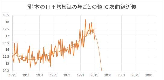 "Kumamoto_Poly6.jpg"""
