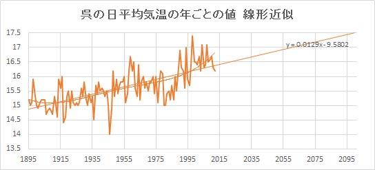 """Kure_Linear.jpg"""""""