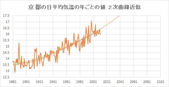 """Kyoto_Poly2.jpg"""""""
