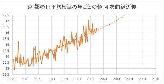 """Kyoto_Poly4.jpg"""""""