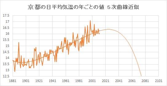 """Kyoto_Poly5.jpg"""""""