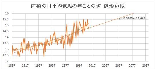 "Maebashi_Linear.jpg"""