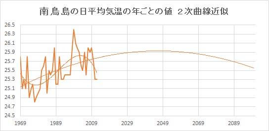 """Minamitorishima_Poly2.jpg"""""""