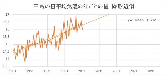 "Mishima_Linear.jpg"""