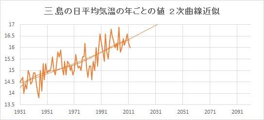 "Mishima_Poly2.jpg"""