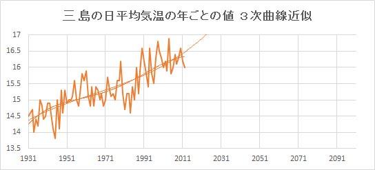 "Mishima_Poly3.jpg"""