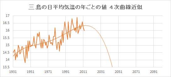 "Mishima_Poly4.jpg"""