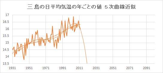 "Mishima_Poly5.jpg"""