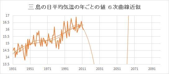 "Mishima_Poly6.jpg"""