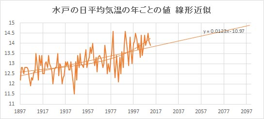 "Mito_Linear.jpg"""