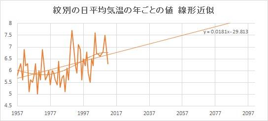"Monbetsu_Linear.jpg"""