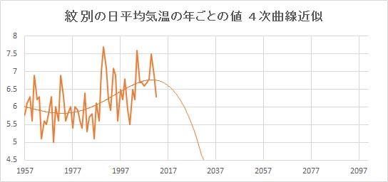 "Monbetsu_Poly4.jpg"""