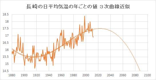 """Nagasaki_Poly3.jpg"""""""