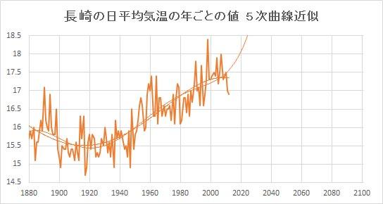 """Nagasaki_Poly5.jpg"""""""