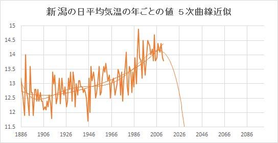 "Niigata_Poly5.jpg"""