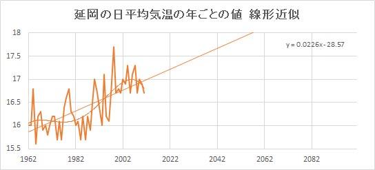 """Nobeoka_Linear.jpg"""""""