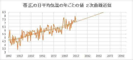 "Obihiro_Poly2.jpg"""